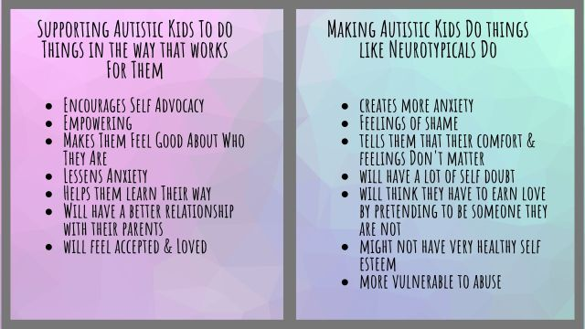 Supporting Autistic Kids in the way that works For Them (1)